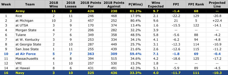 PWins-2018-2019-Schedule